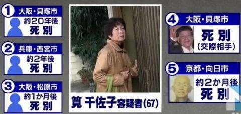 筧千佐子5