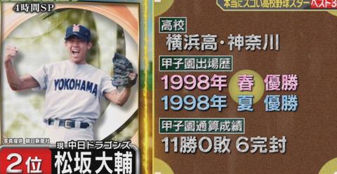 高校野球総選挙2019順位結果 (5)