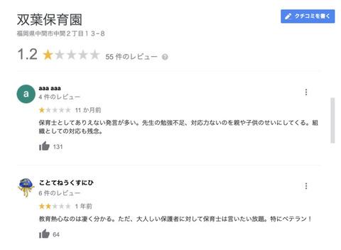 福岡双葉保育園 口コミ (1)