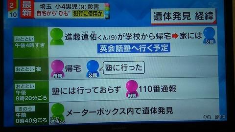 埼玉小4男児事件」犯人 (2)