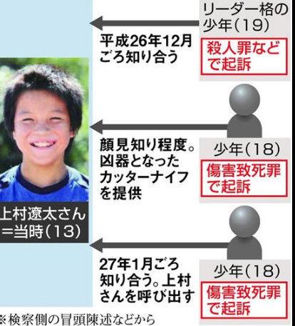 川崎中1殺害事件犯人 加害者家族 (2)
