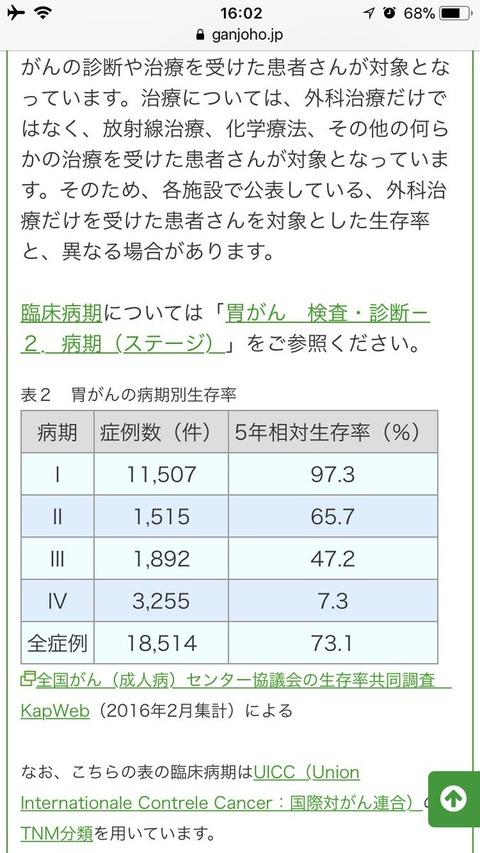 中尾翔太5
