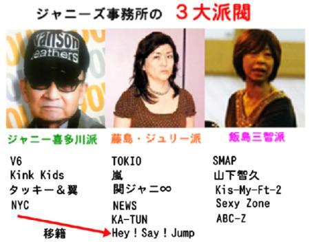 SMAP解散03