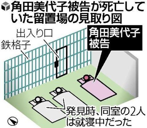 角田美代子5