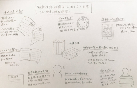 多重人格haruはやらせ (5)