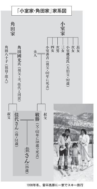 小室佳代の正体 (3)