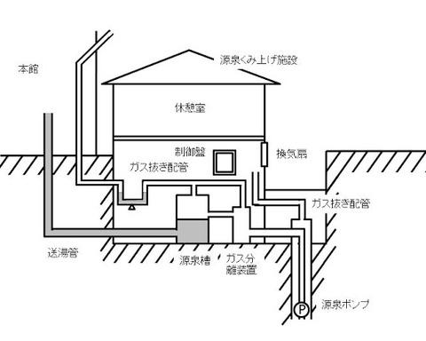 渋谷シエスパ爆発事故の跡地 (5)
