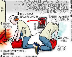 福知山花火大会事故の犯人の加害者は渡辺良平 (3)