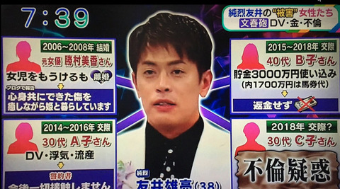 純烈「友井雄亮」元嫁の離婚原因 (1)