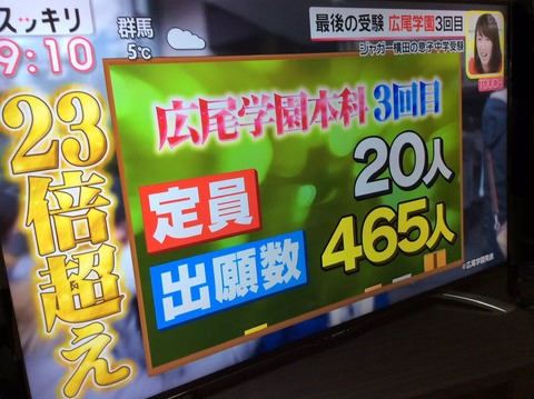 ジャガー横田息子受験結果 (3)