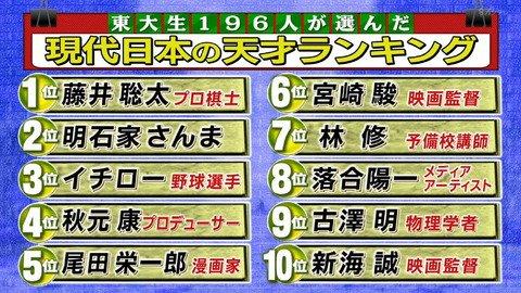 toudaisei-ranking-tensai2