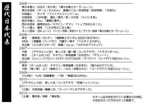 コスサミ歴代日本代表