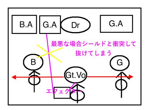 セッティング図のコピー2