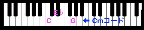 鍵盤のコピー5