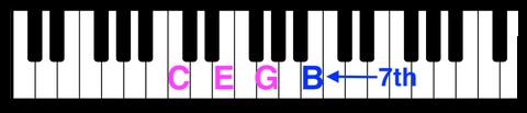 鍵盤のコピー2