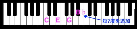 鍵盤のコピー3
