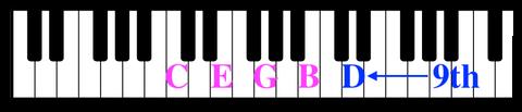 鍵盤のコピー6