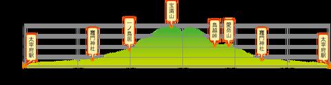 29_houmanzan_graph[1]