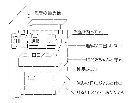 理想の彼氏(ATM) AA(アスキーアート)