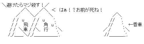 将棋の駒 AA(アスキーアート)