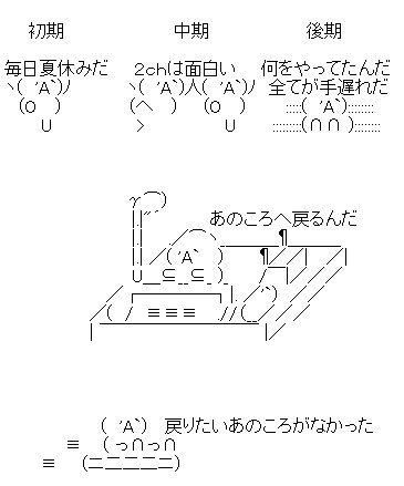 毒男の夏休み AA(アスキーアート)