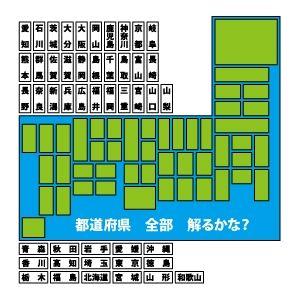 出身だとかっこいい都道府県ランキング発表です