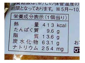 メロンパンの消費カロリー