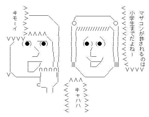 マザコンキモイ AA(アスキーアート)