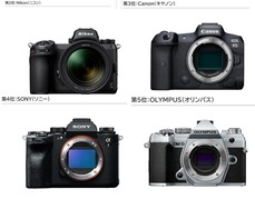 カメラランキング