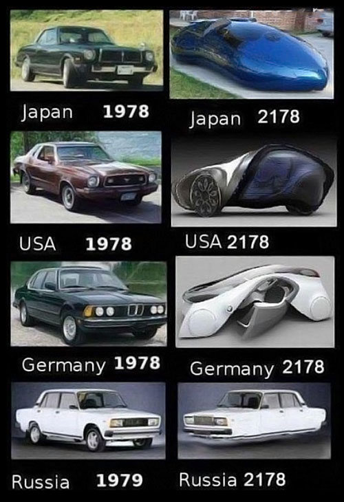 EvolutionOfCars-