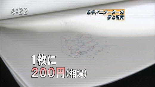 animator2