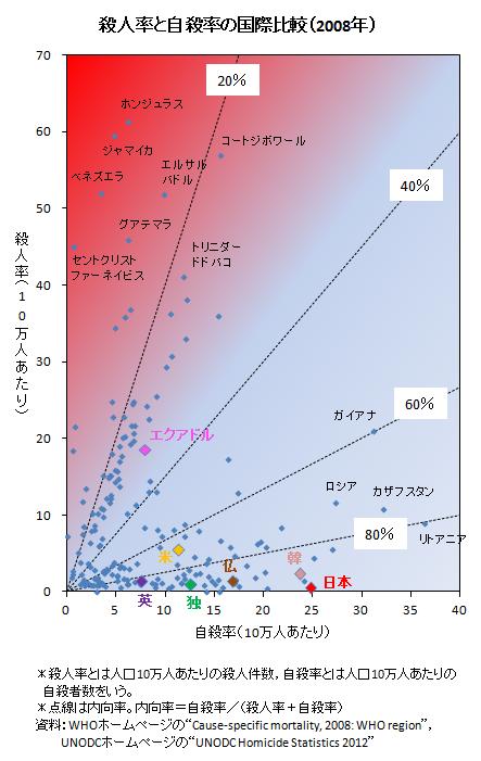 海外反応! I LOVE JAPAN : なぜ日本の犯罪率は低いのか!? 海外の ...