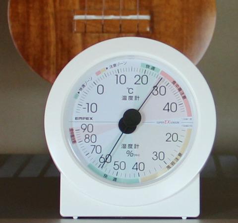 170628_2 湿度計の湿度